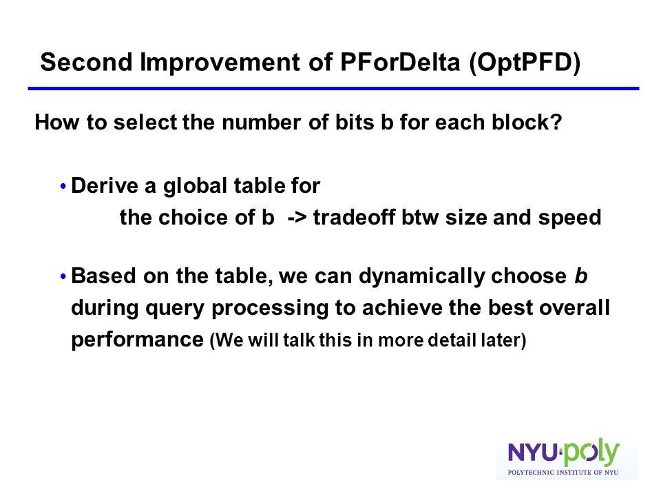 Second Improvement of PForDelta (OptPFD)