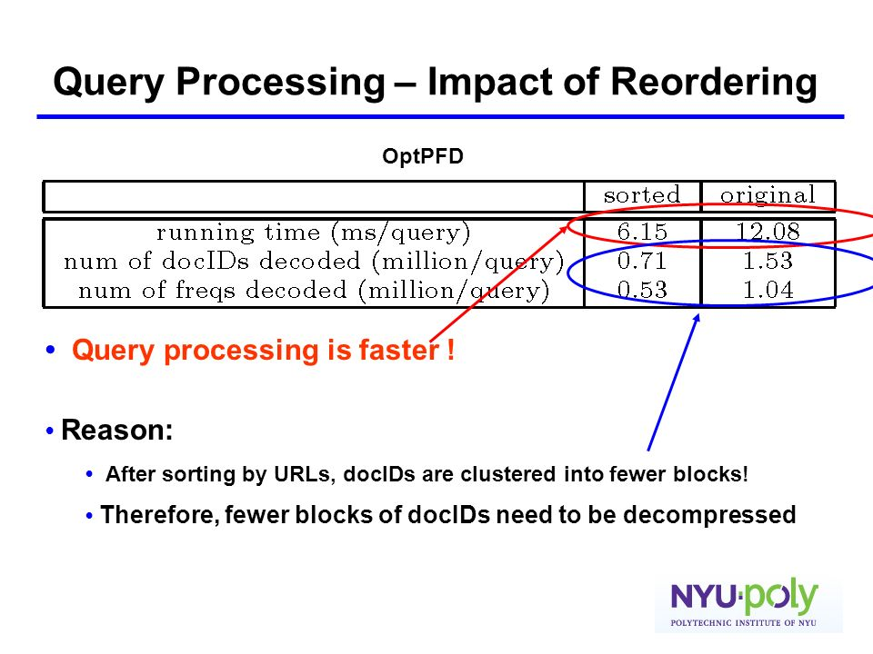 Query Processing – Impact of Reordering