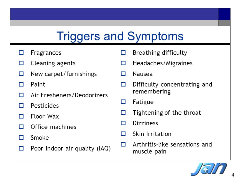 Triggers and Symptoms Fragrances Cleaning agents