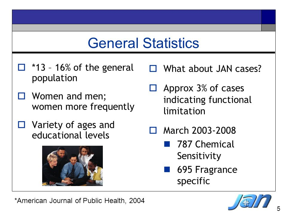 General Statistics *13 – 16% of the general population