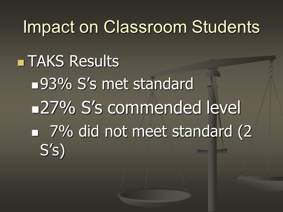 Impact on Classroom Students