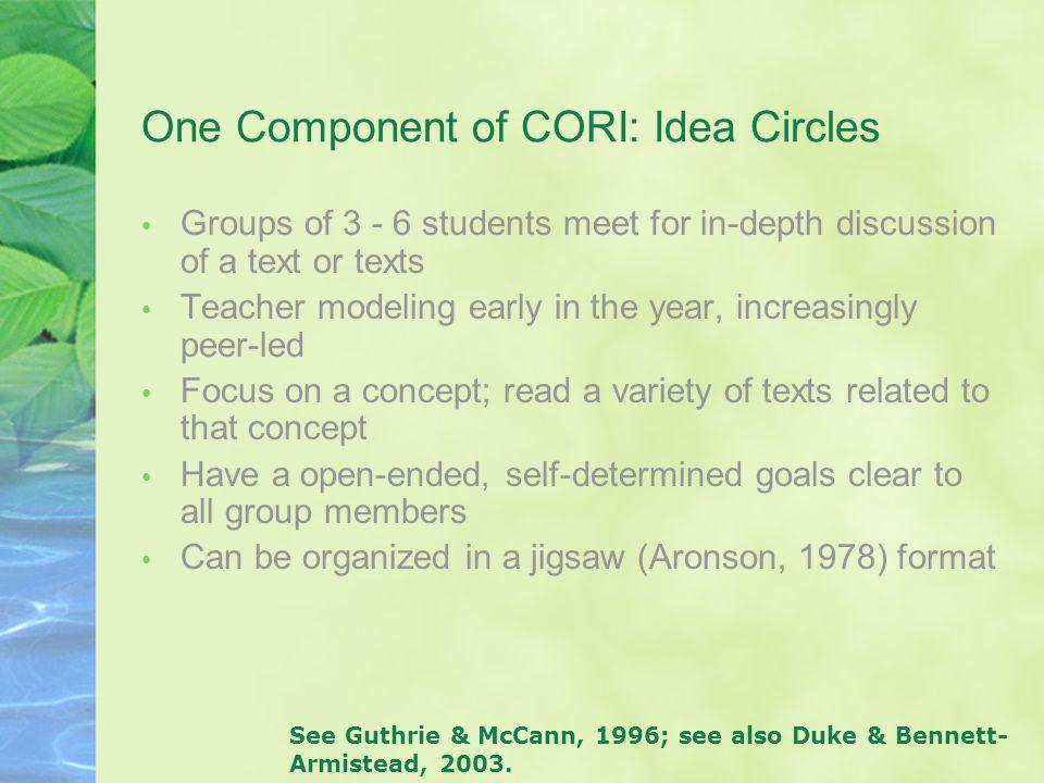 One Component of CORI: Idea Circles
