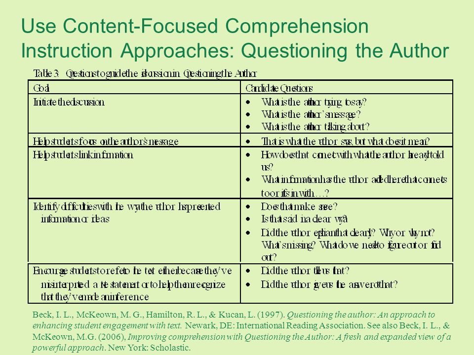 Use Content-Focused Comprehension Instruction Approaches: Questioning the Author