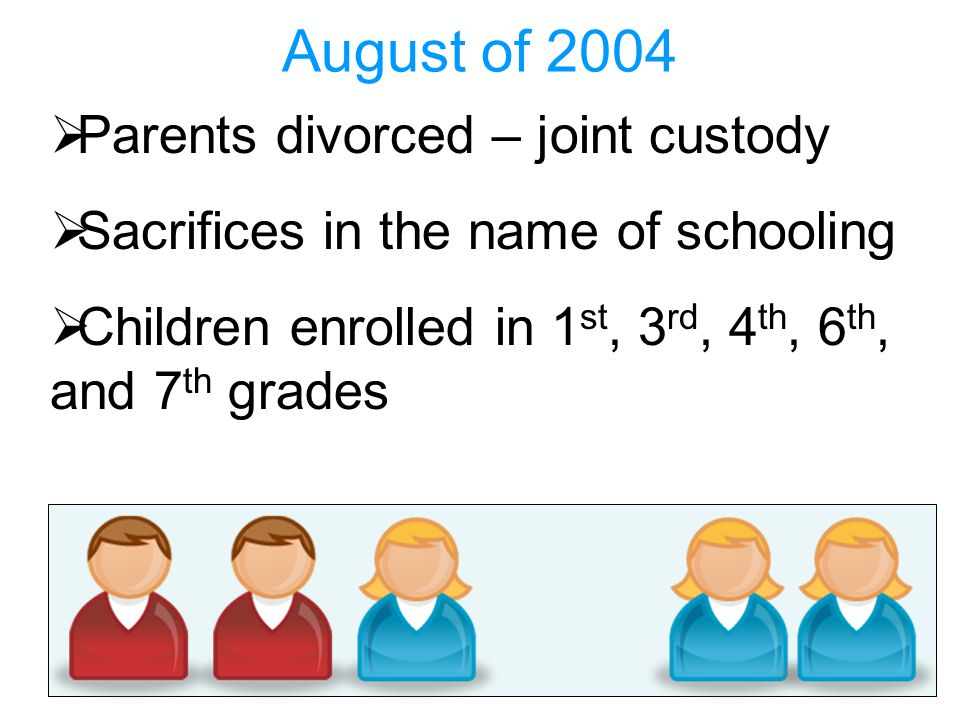 August of 2004 Parents divorced – joint custody