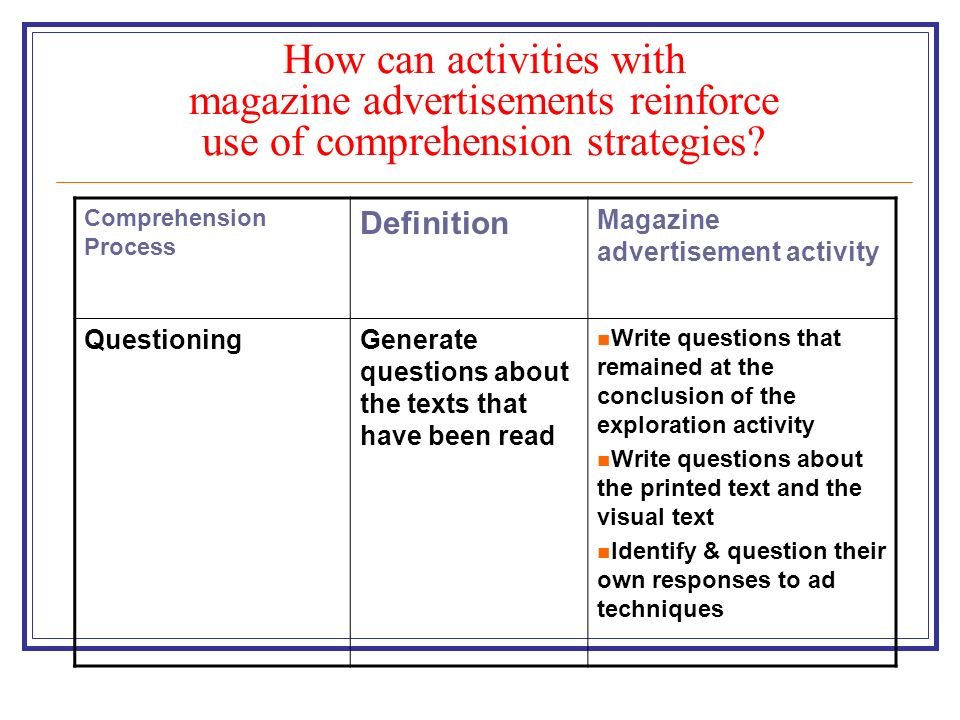 How can activities with magazine advertisements reinforce use of comprehension strategies