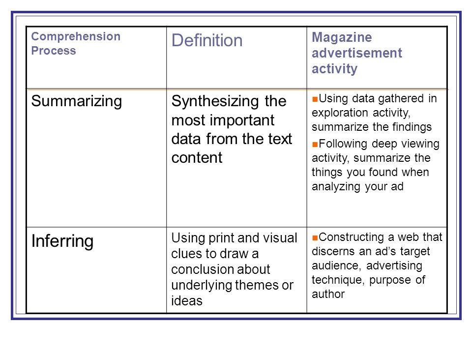 Definition Inferring Summarizing