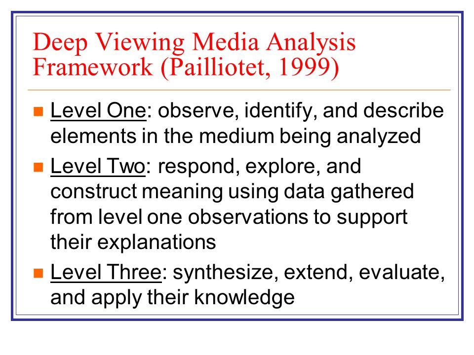 Deep Viewing Media Analysis Framework (Pailliotet, 1999)