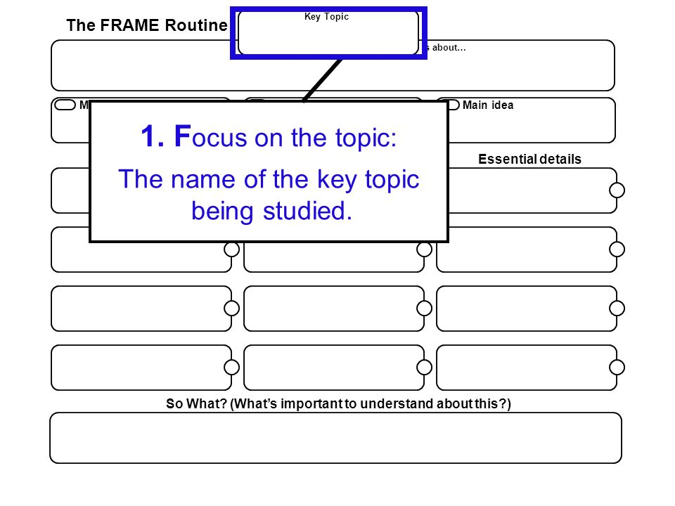 Focus on the topic: The name of the key topic being studied.