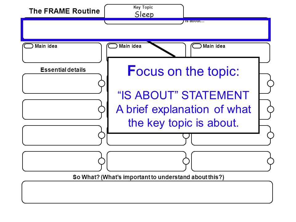 Focus on the topic: IS ABOUT STATEMENT A brief explanation of what