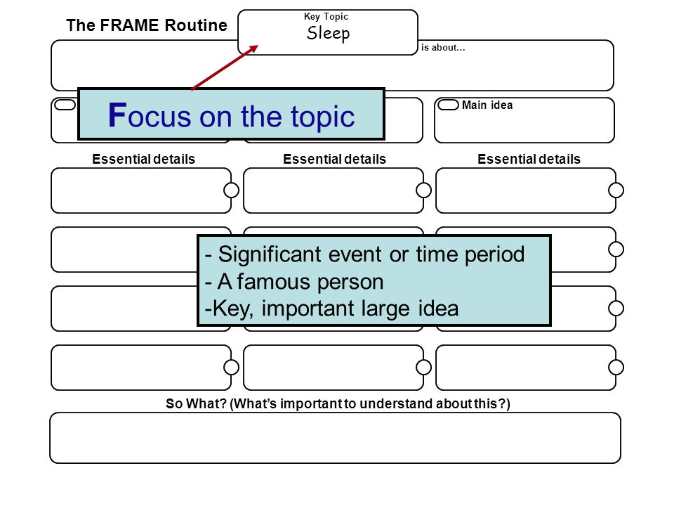 Focus on the topic - Significant event or time period