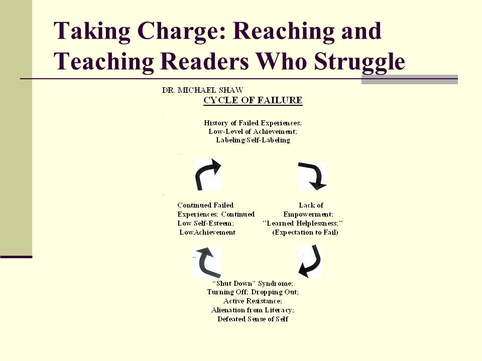 Taking Charge: Reaching and Teaching Readers Who Struggle