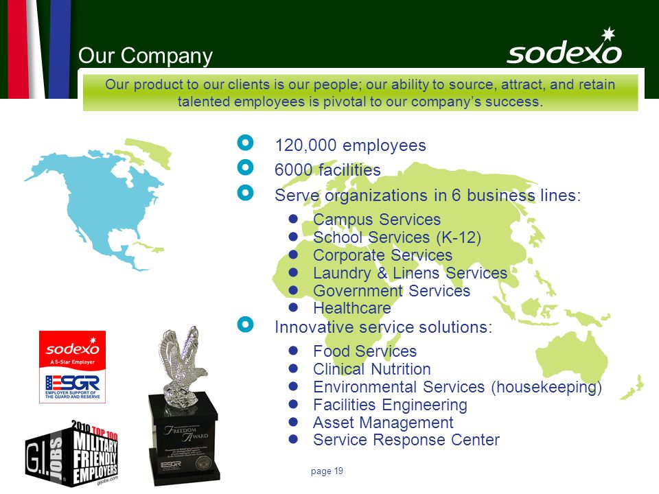 Our Company 120,000 employees 6000 facilities