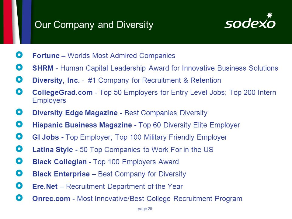 Our Company and Diversity