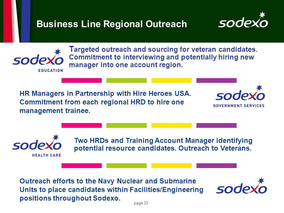 Business Line Regional Outreach