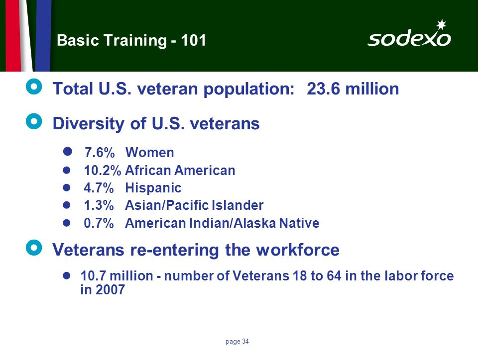 Total U.S. veteran population: 23.6 million Diversity of U.S. veterans