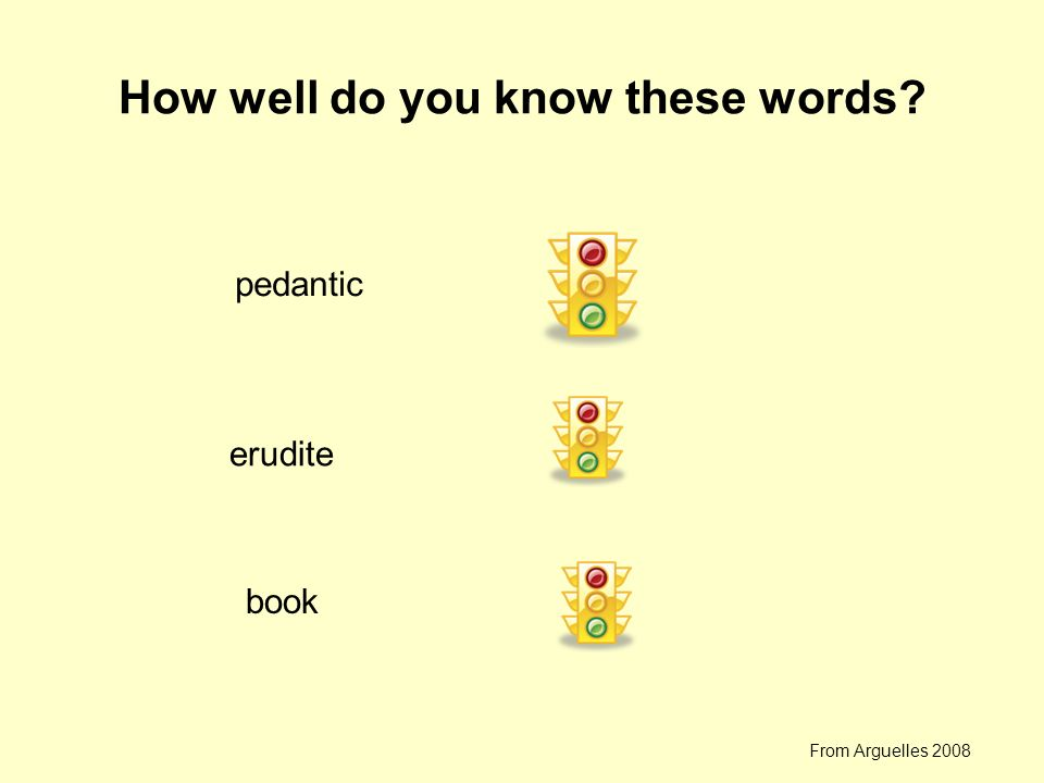 How well do you know these words