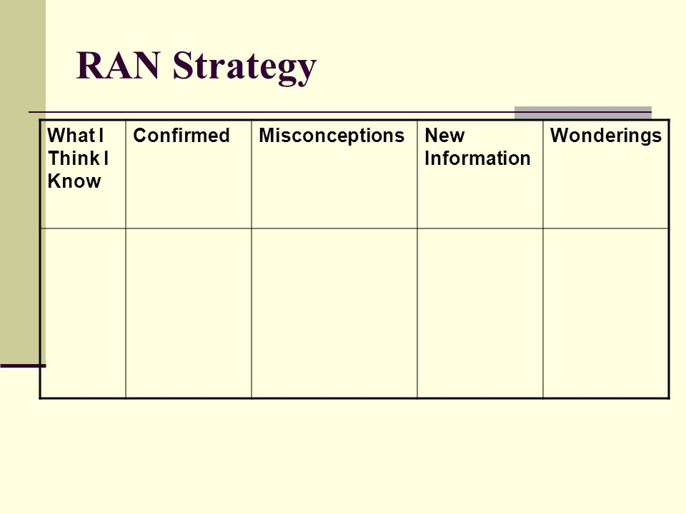 RAN Strategy What I Think I Know Confirmed Misconceptions