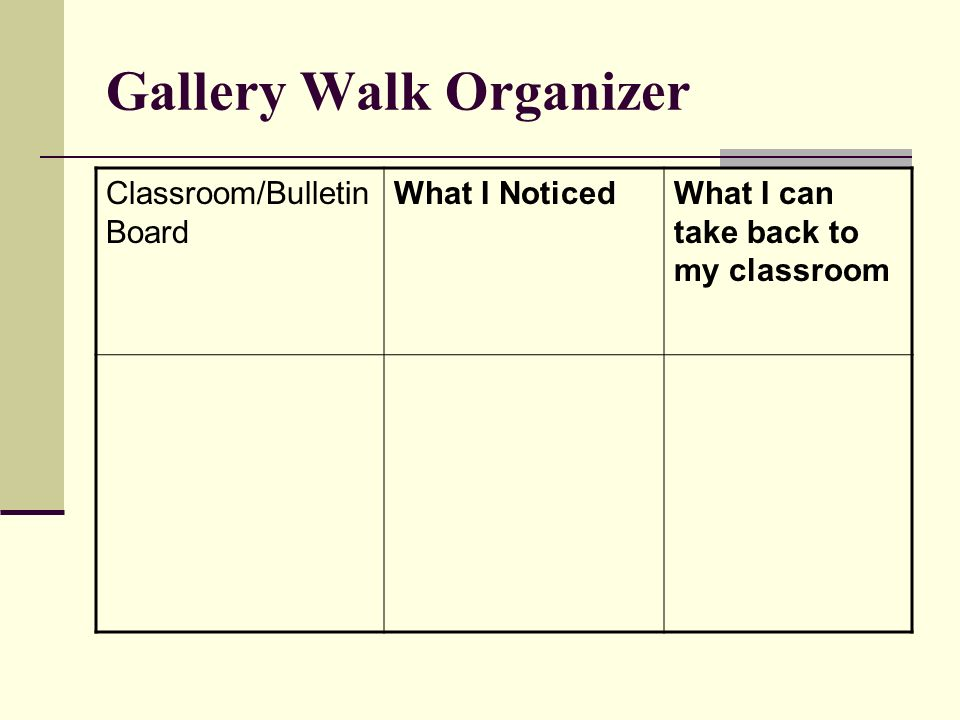 Gallery Walk Organizer