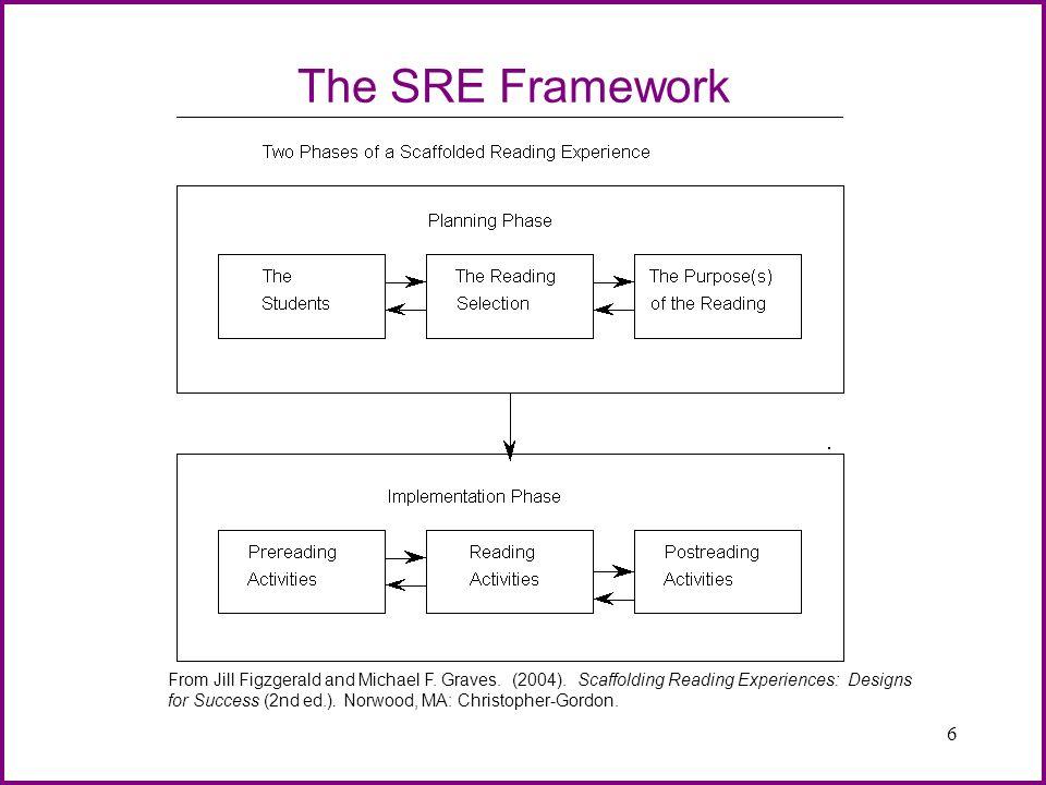 The SRE Framework
