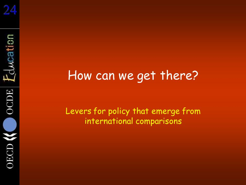Levers for policy that emerge from international comparisons