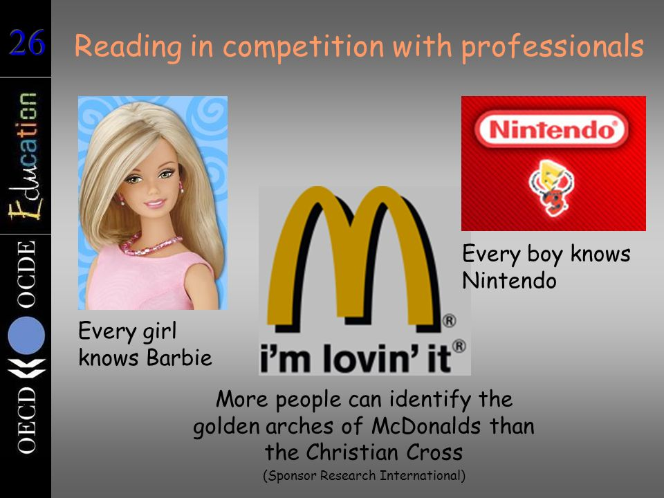 Reading in competition with professionals