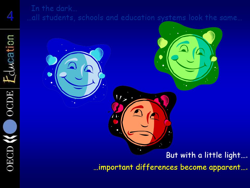 In the dark… …all students, schools and education systems look the same…
