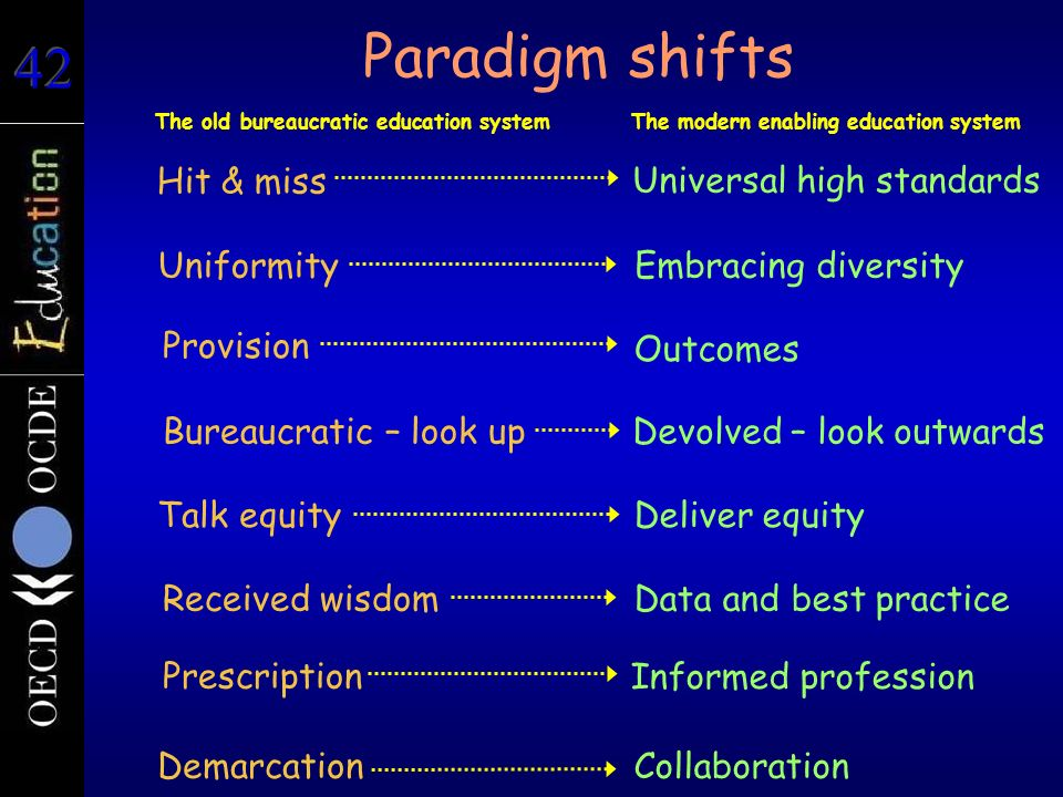 Paradigm shifts Hit & miss Universal high standards Uniformity