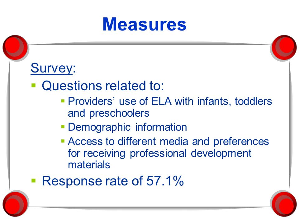 Measures Survey: Questions related to: Response rate of 57.1%
