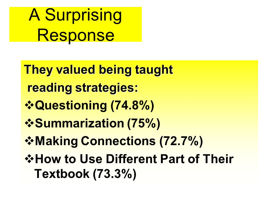 A Surprising Response They valued being taught reading strategies: