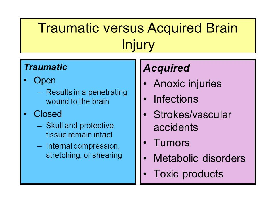 Traumatic versus Acquired Brain Injury