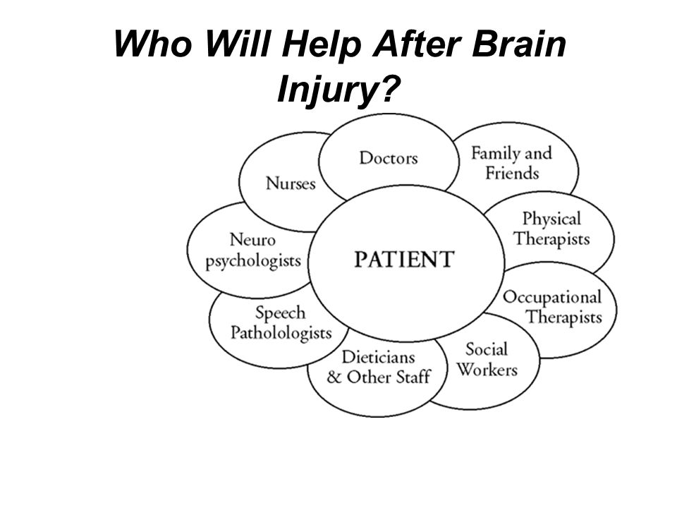 Who Will Help After Brain Injury
