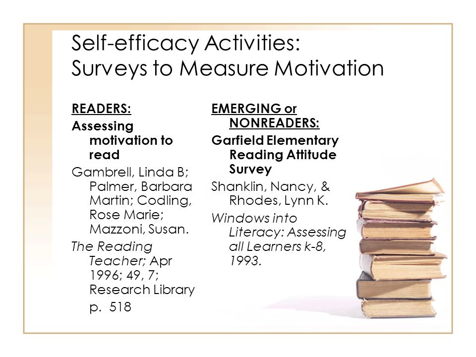 Self-efficacy Activities: Surveys to Measure Motivation