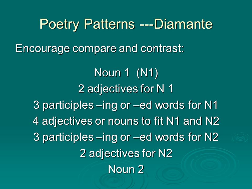 Poetry Patterns ---Diamante