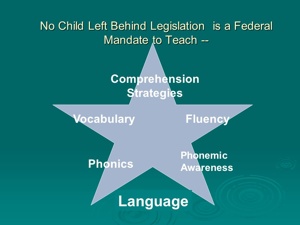 No Child Left Behind Legislation is a Federal Mandate to Teach --