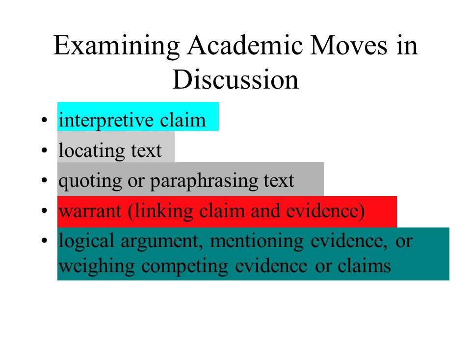 Examining Academic Moves in Discussion