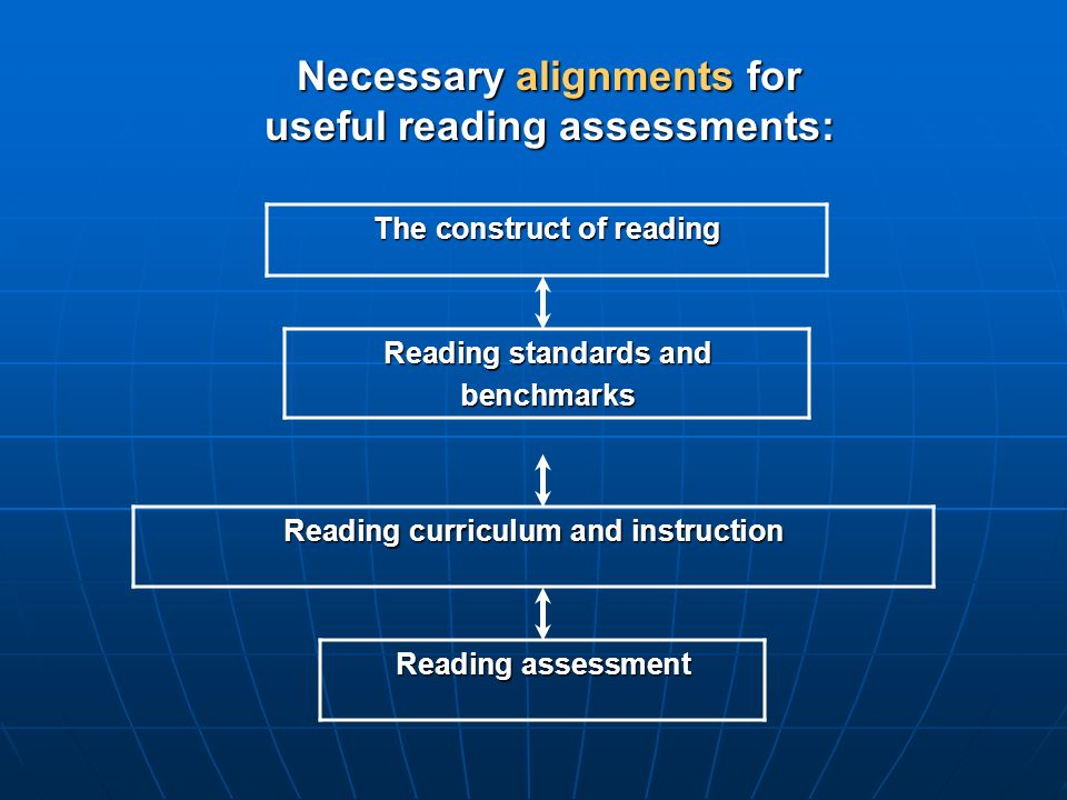 Necessary alignments for useful reading assessments: