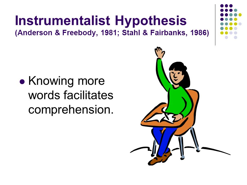 Instrumentalist Hypothesis (Anderson & Freebody, 1981; Stahl & Fairbanks, 1986)