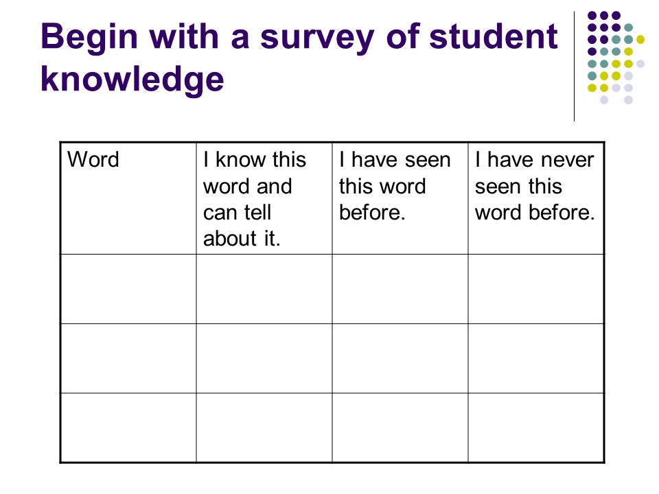 Begin with a survey of student knowledge