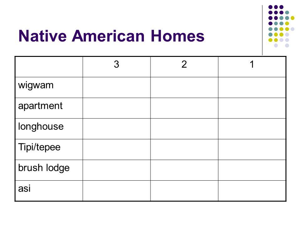 Native American Homes 3 2 1 wigwam apartment longhouse Tipi/tepee