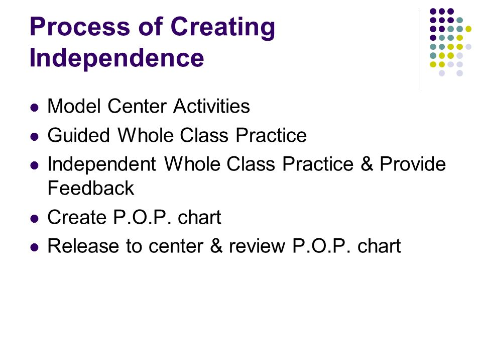 Process of Creating Independence