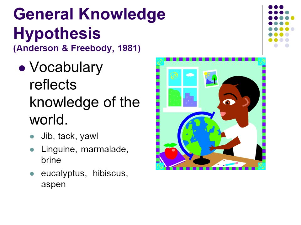 General Knowledge Hypothesis (Anderson & Freebody, 1981)