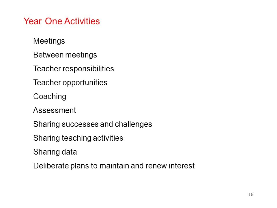 Year One Activities Meetings Between meetings Teacher responsibilities