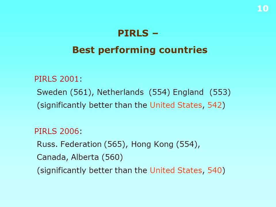 PIRLS – Best performing countries