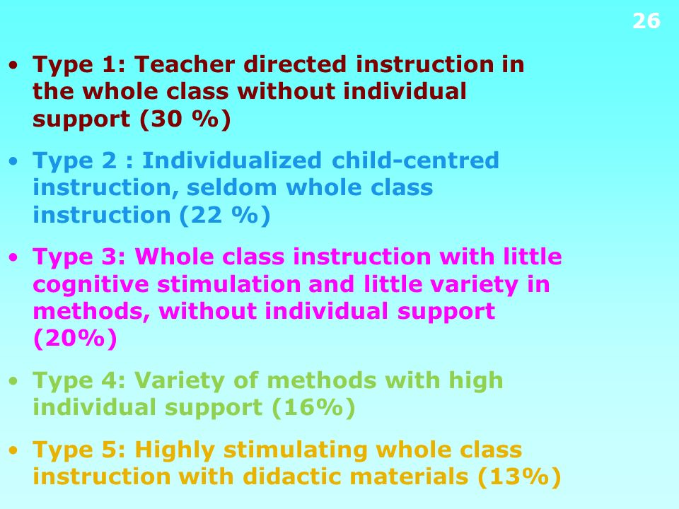 Type 1: Teacher directed instruction in the whole class without individual support (30 %)