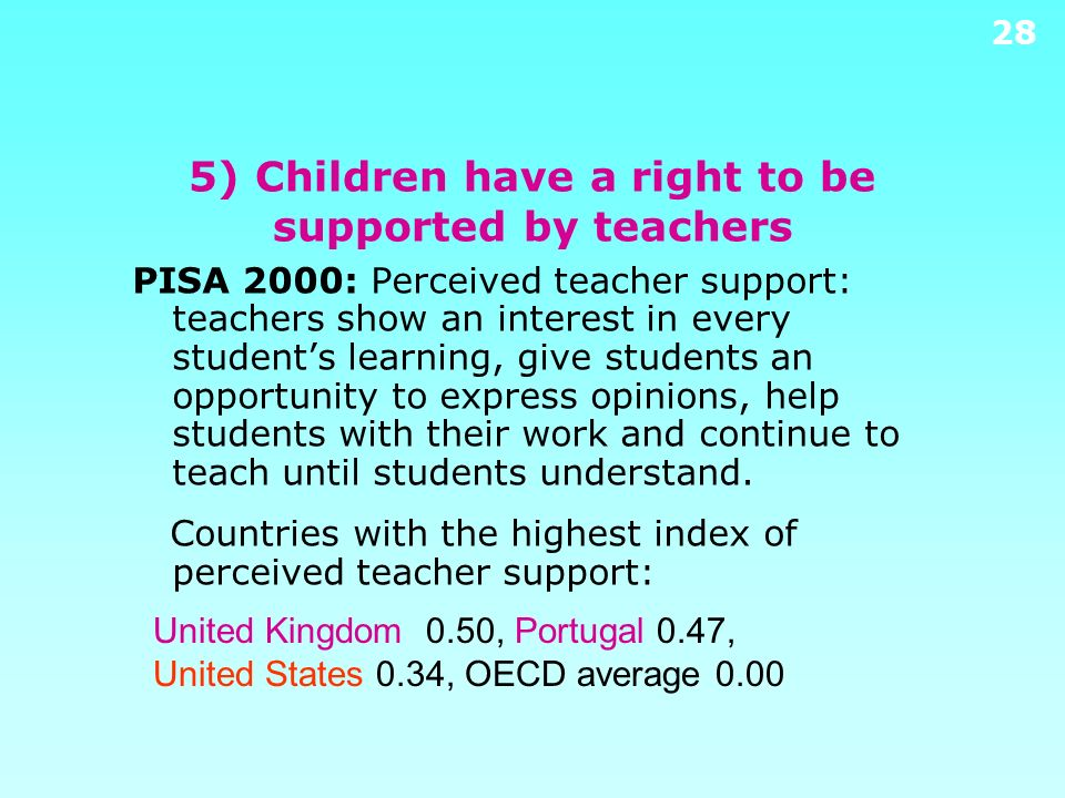 5) Children have a right to be supported by teachers