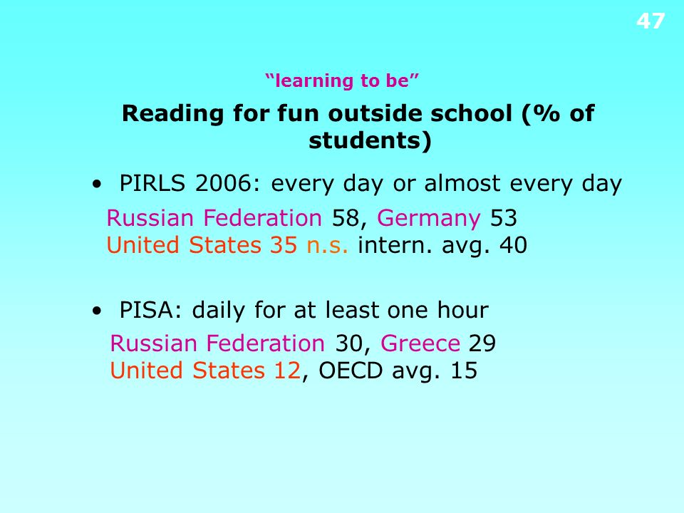 Reading for fun outside school (% of students)