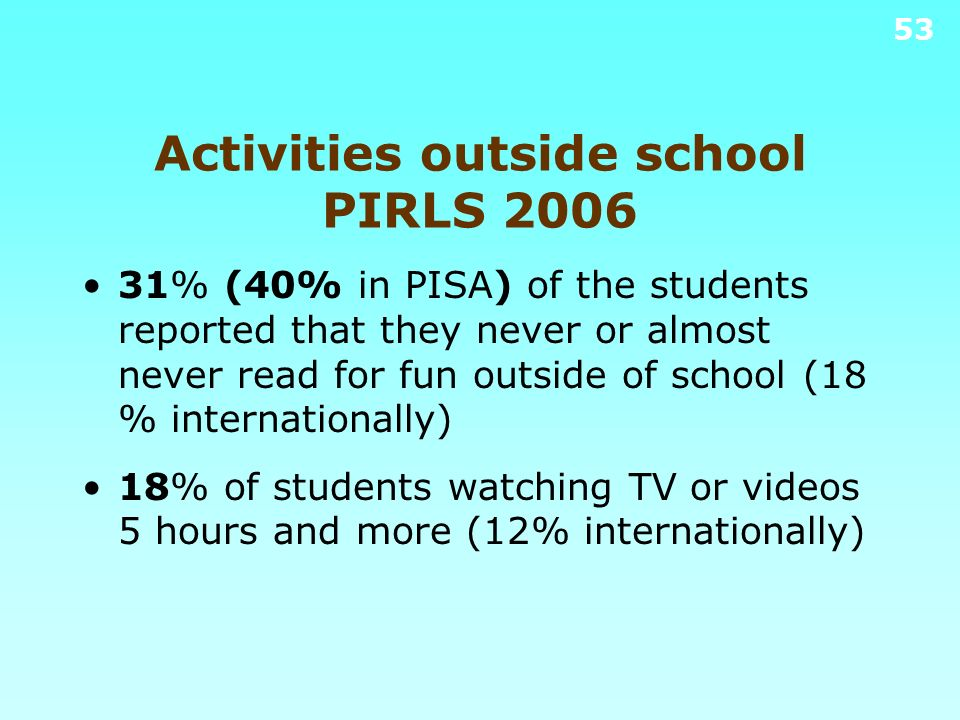 Activities outside school PIRLS 2006