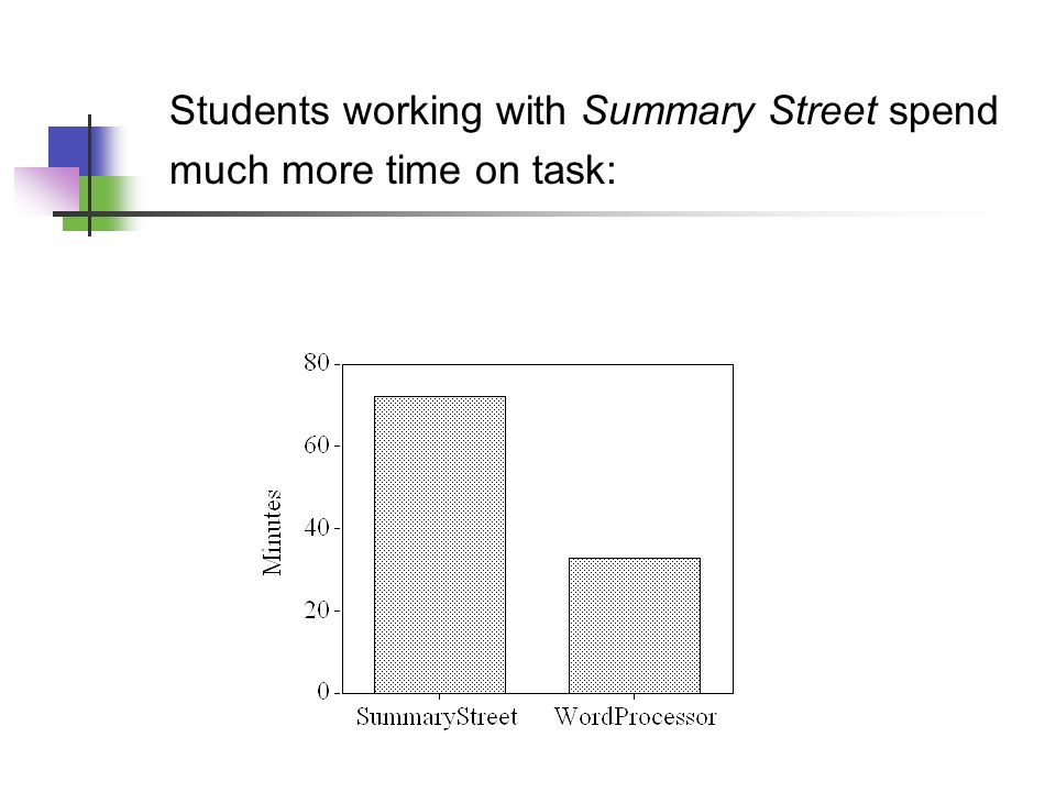 Students working with Summary Street spend