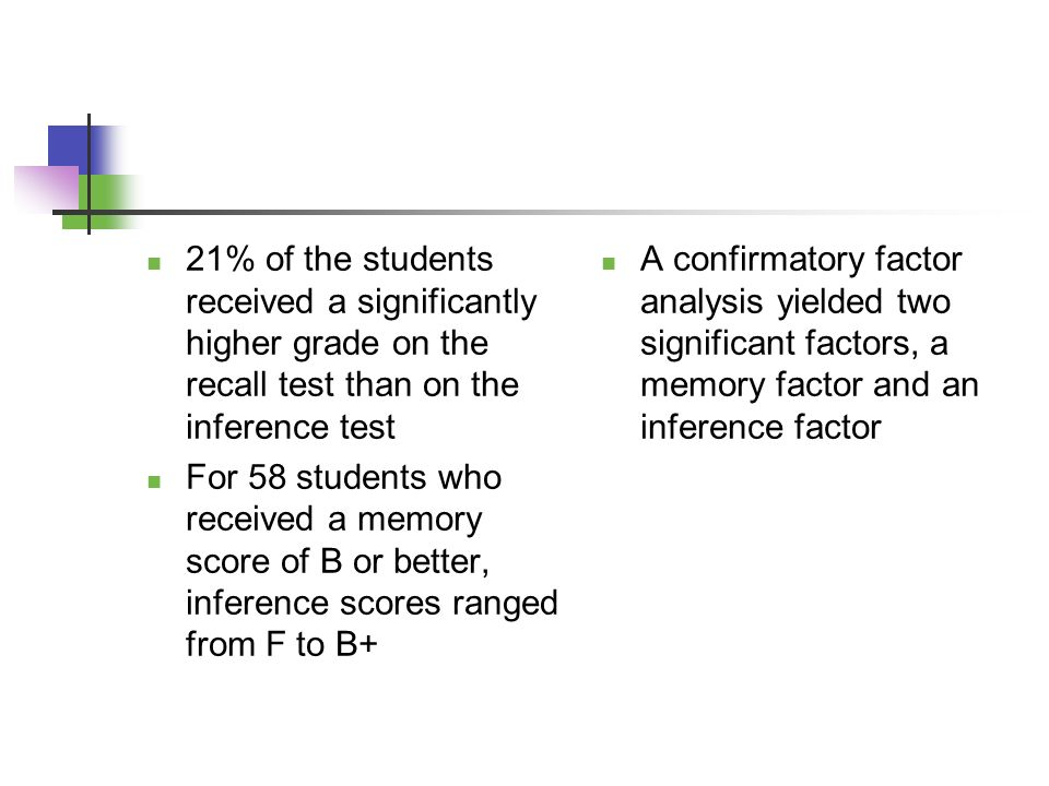 21% of the students received a significantly higher grade on the recall test than on the inference test