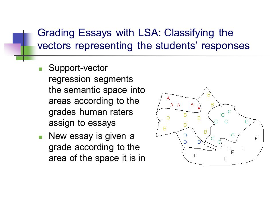 Grading Essays with LSA: Classifying the vectors representing the students' responses